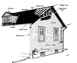 house exterior cutaway